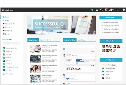 company intranet software